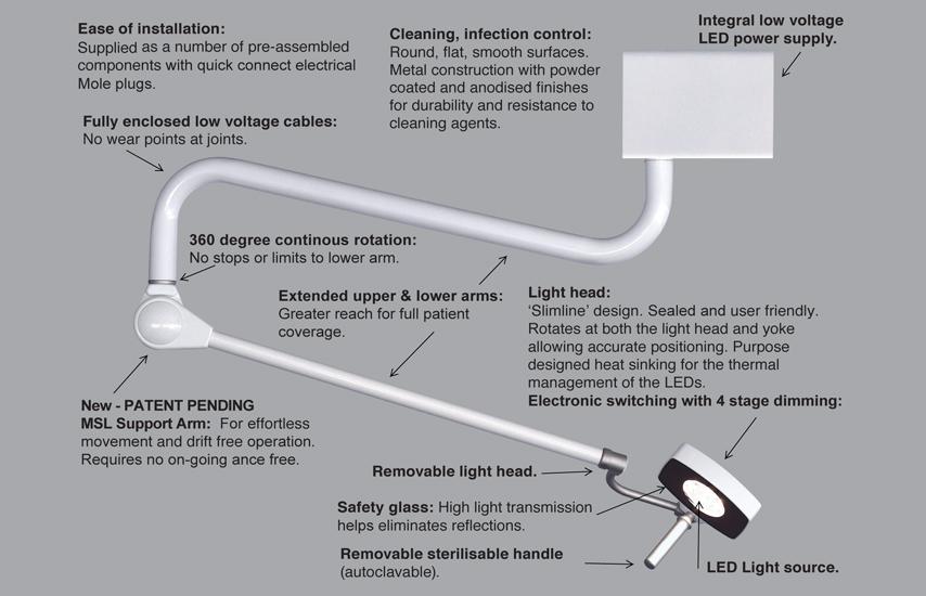 MSL119W Technical Data